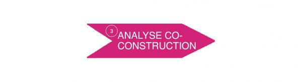 Faire une analyse co-construction